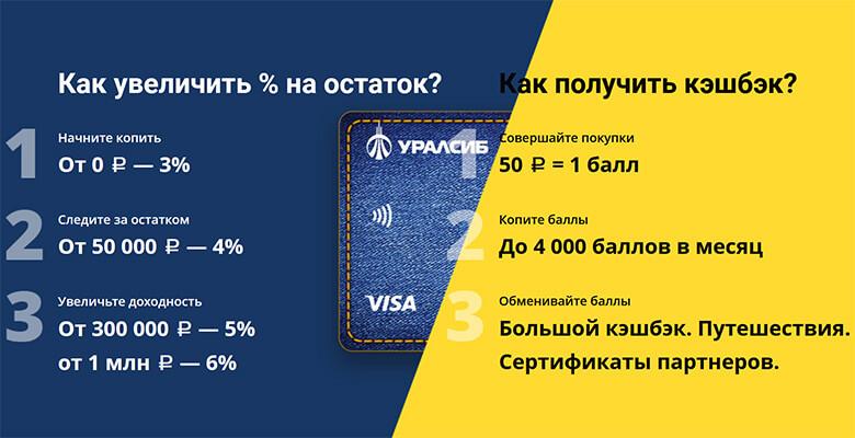 Карта «Прибыль» от Уралсиб с кэшбэком до 3% — условия и отзывы
