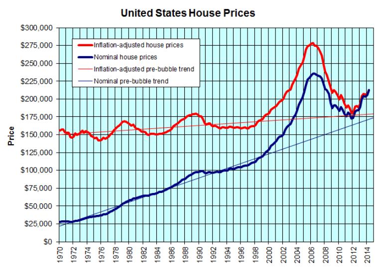 Как поменялась жизнь среднего американца за 30 лет, пока рос госдолг: что можно было купить на зарплату в 1989 и сейчас