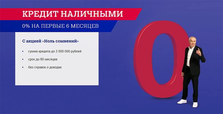 Кредит наличными от Почта Банка — условия и онлайн-заявка