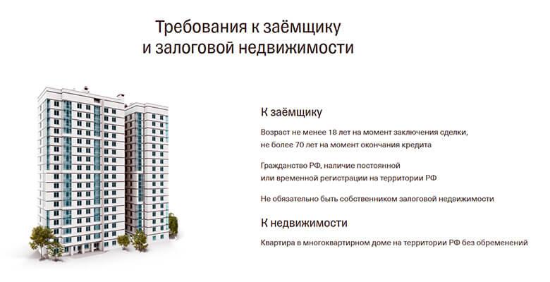 Кредит под залог недвижимости от Тинькофф Банка — условия, отзывы и онлайн-заявка